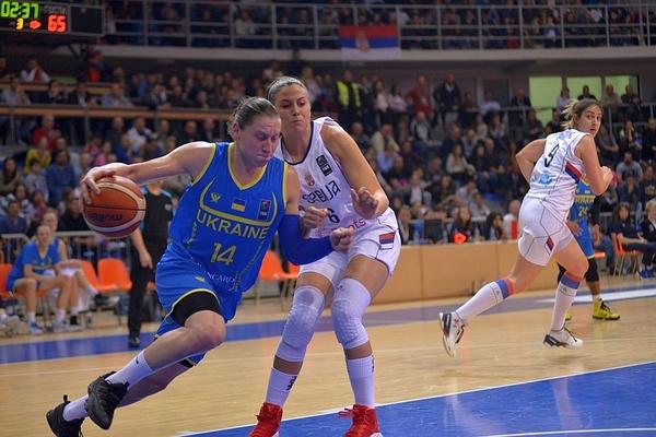 Статистичні здобутки збірної України в кваліфікації ЄвроБаскета-2017
