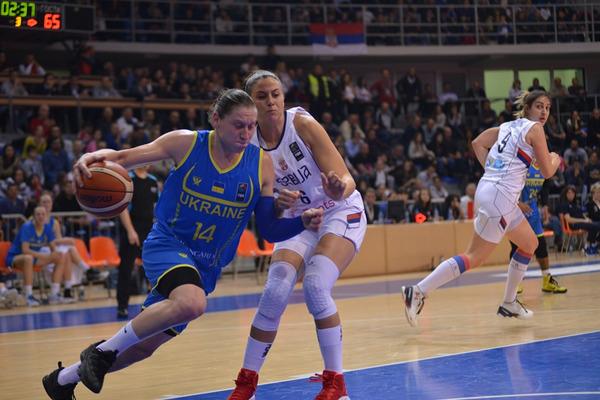 Переможний шлях до Чехії: як збірна України долала кваліфікацію Євробаскета-2017