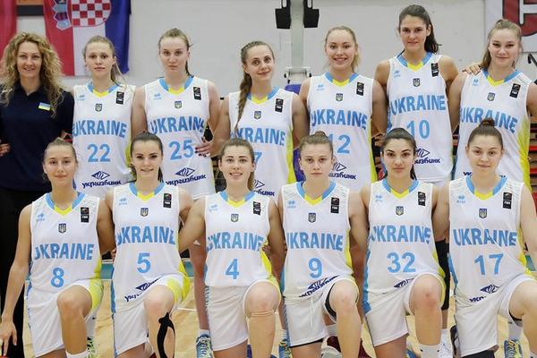 Жіночий ЄвроБаскет U-20: підсумки для України