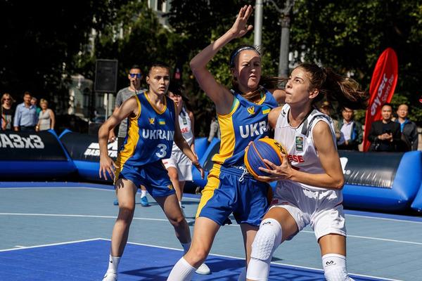 Збірні України U-18 отримали суперників по чемпіонату Європи 3х3