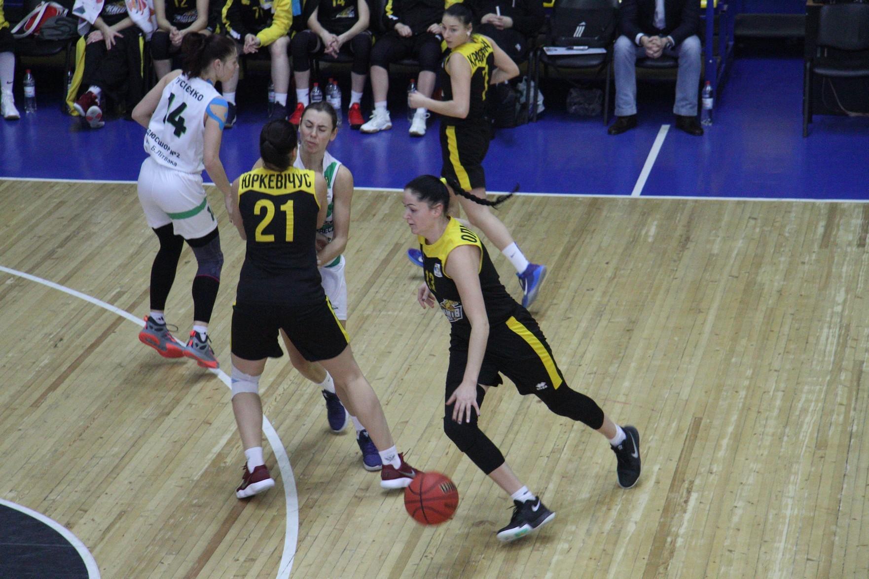 Тринадцята перемога Київ-Баскета: фотогалерея