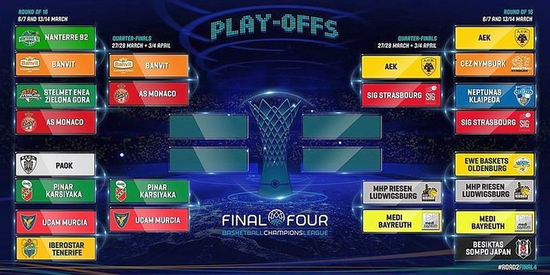 Ліга чемпіонів: визначено всі пари 1/4 фіналу