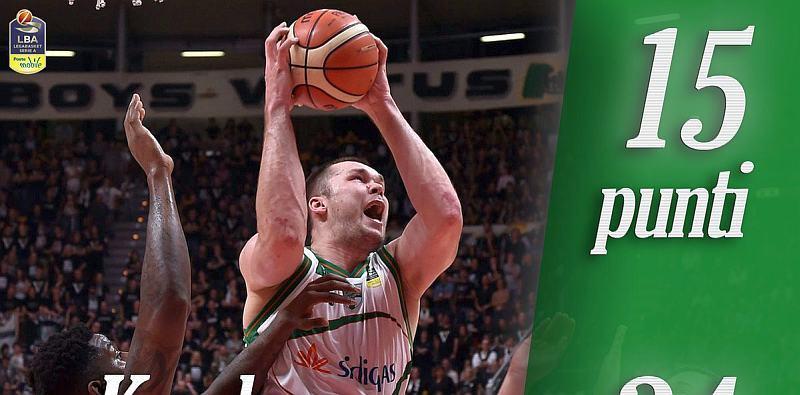 Кирила Фесенка визнано MVP туру в Італії