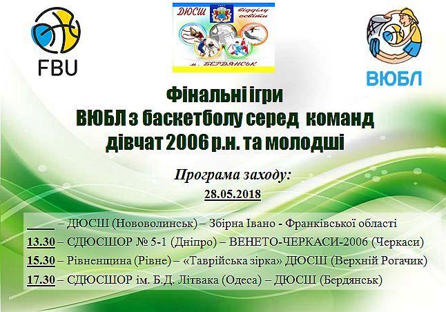 ВЮБЛ (дівчата-2006): наймолодші розпочинають у Бердянську