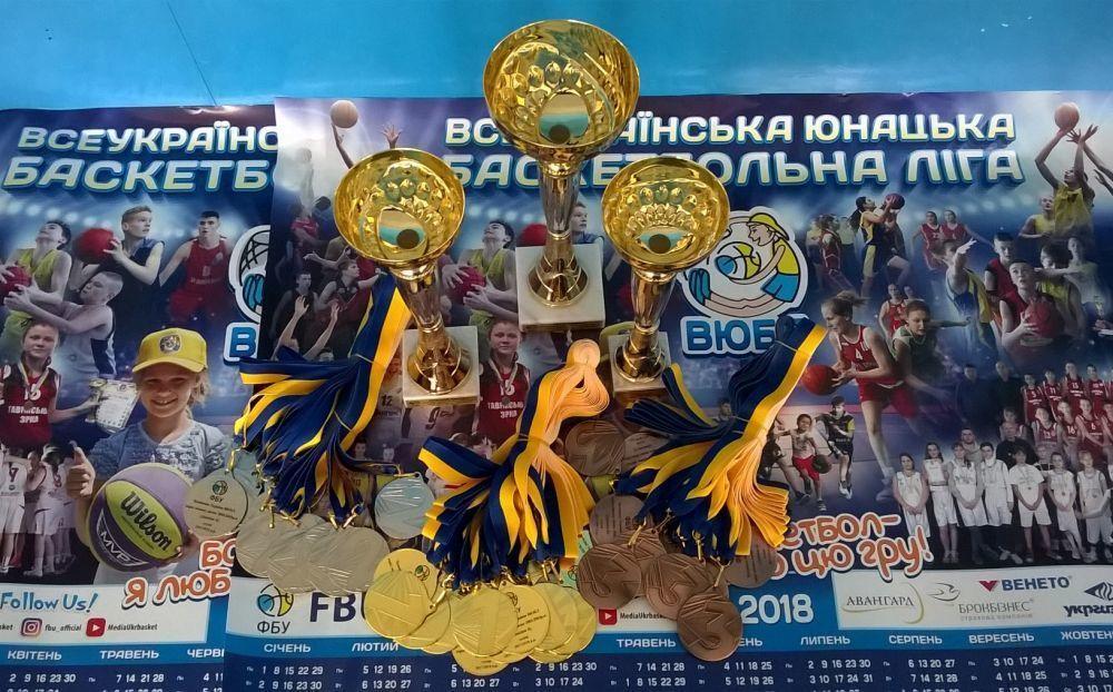XXVI Чемпіонат ВЮБЛ: медальна статистика сезону