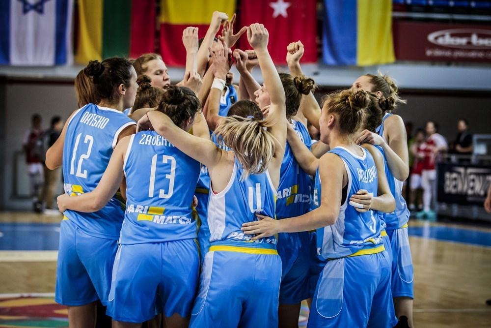 Жіноча збірна України на ЄвроБаскеті U-20: ситуація після 3 турів