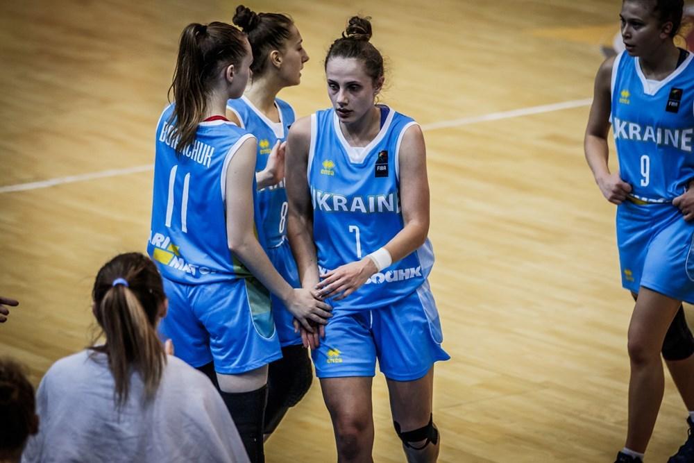 Велика Британія U-20 - Україна U-20: анонс матчу ЄвроБаскету-2018