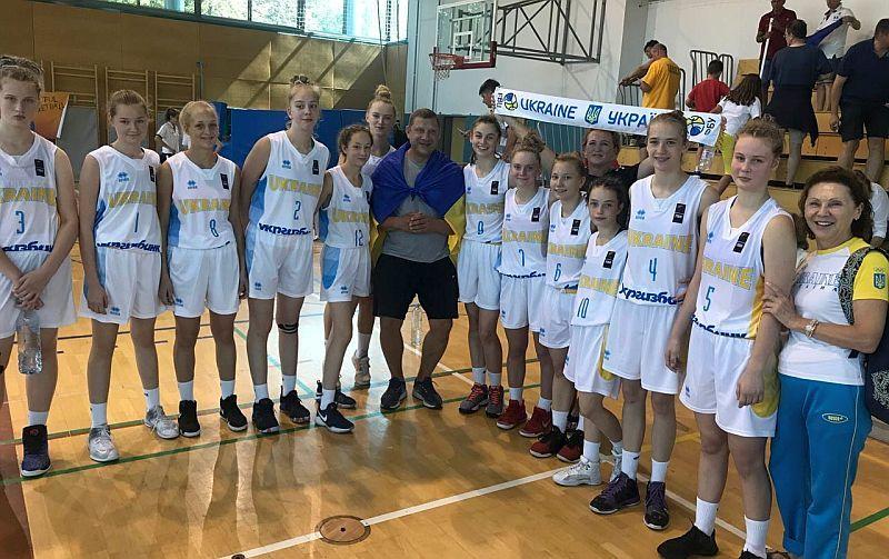 Збірна України U-14 здобула першу перемогу на чемпіонаті Європи