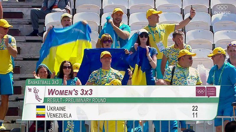 Жіноча збірна України 3х3 переможно стартувала на Олімпіаді