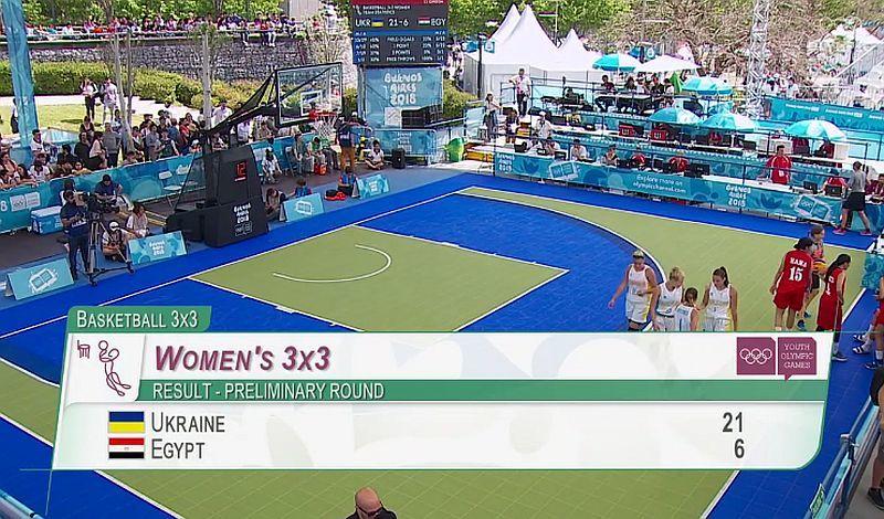 Жіноча збірна України 3х3 захопила лідерство на Олімпіаді
