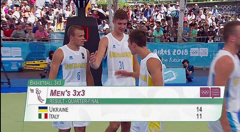 Збірна України 3х3 ефектно вийшла в півфінал Олімпіади