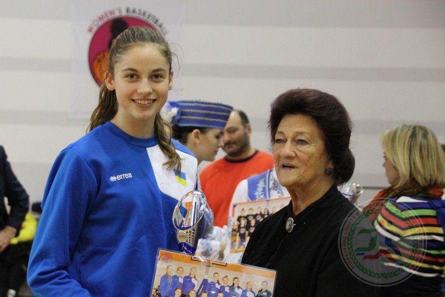 Жіноча збірна України U-15: дві перемоги на старті EYBL