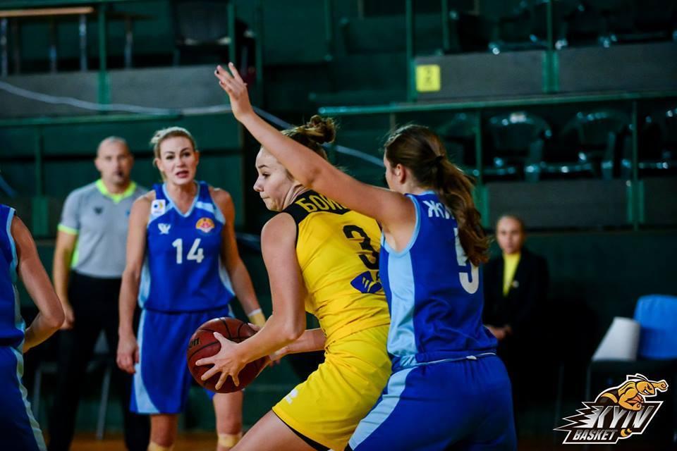 Жіноча Суперліга: Чайка перемогла Київ-Баскет