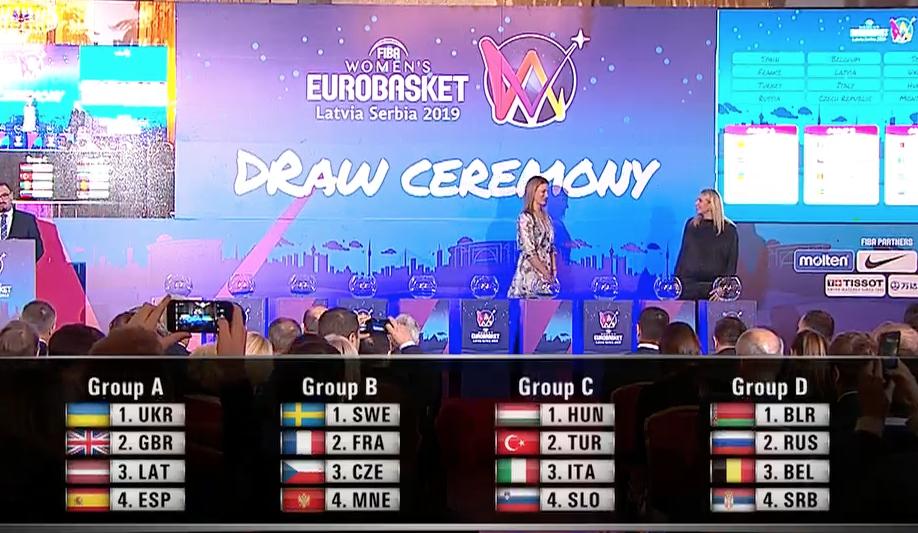 Жіноча збірна України отримала суперниць по ЄвроБаскету-2019