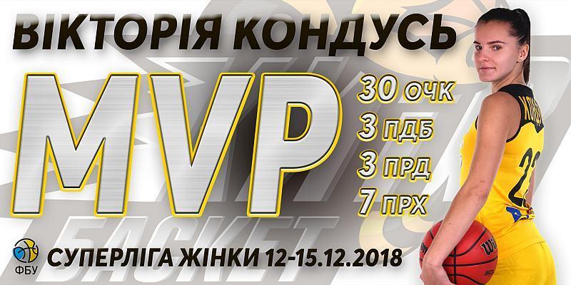 Визначено збірну тижня та MVP жіночої Суперліги