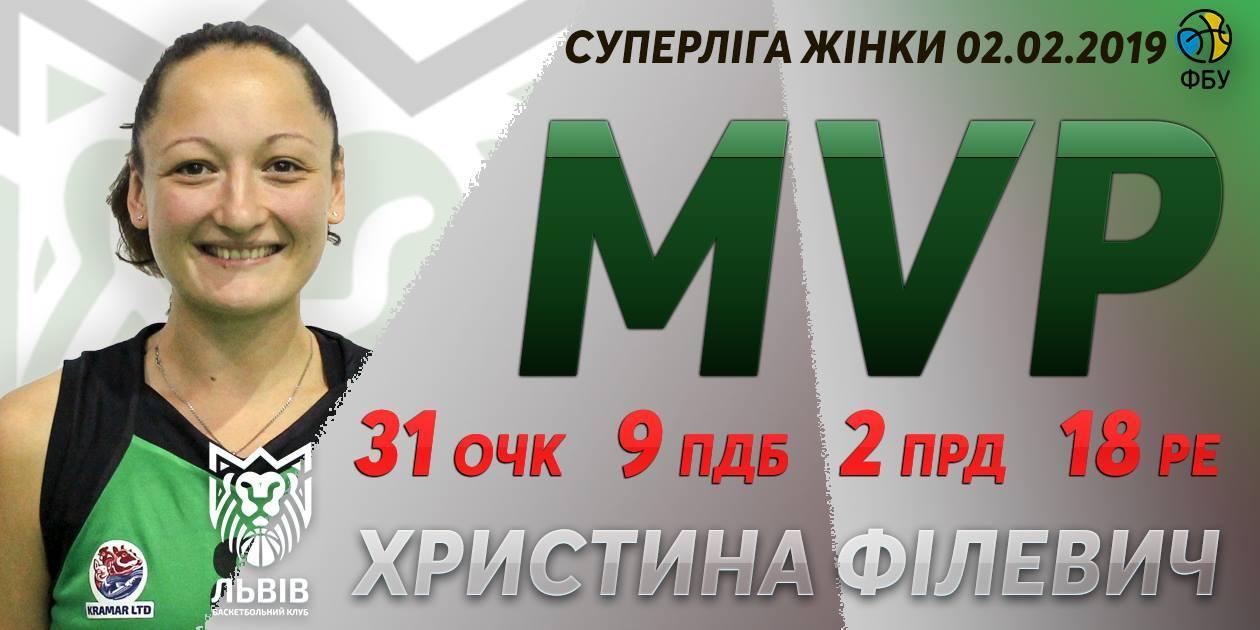 Визначено MVP та збірну туру жіночої Суперліги 1-3 лютого