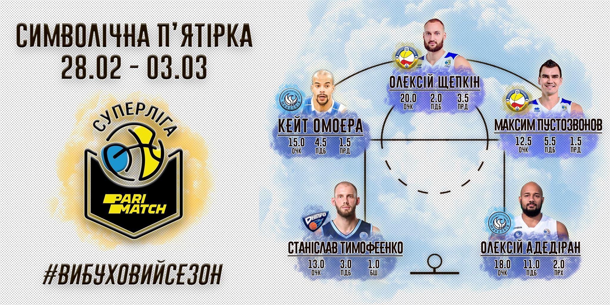 У збірній туру два дебютанти і Тимофеєнко лідер сезону