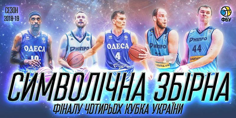 Кубок України: названо символічну збірну Фіналу чотирьох