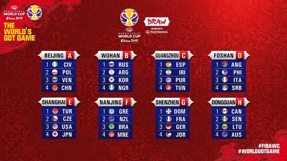 В Китаї відбулося жеребкування фінальної частини чемпіонату світу-2019