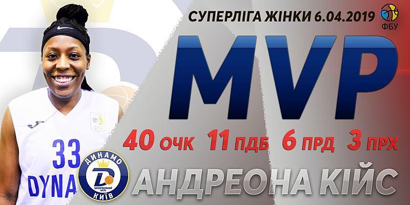 Жіноча Суперліга: визначено символічну збірну тижня (1-7 квітня)