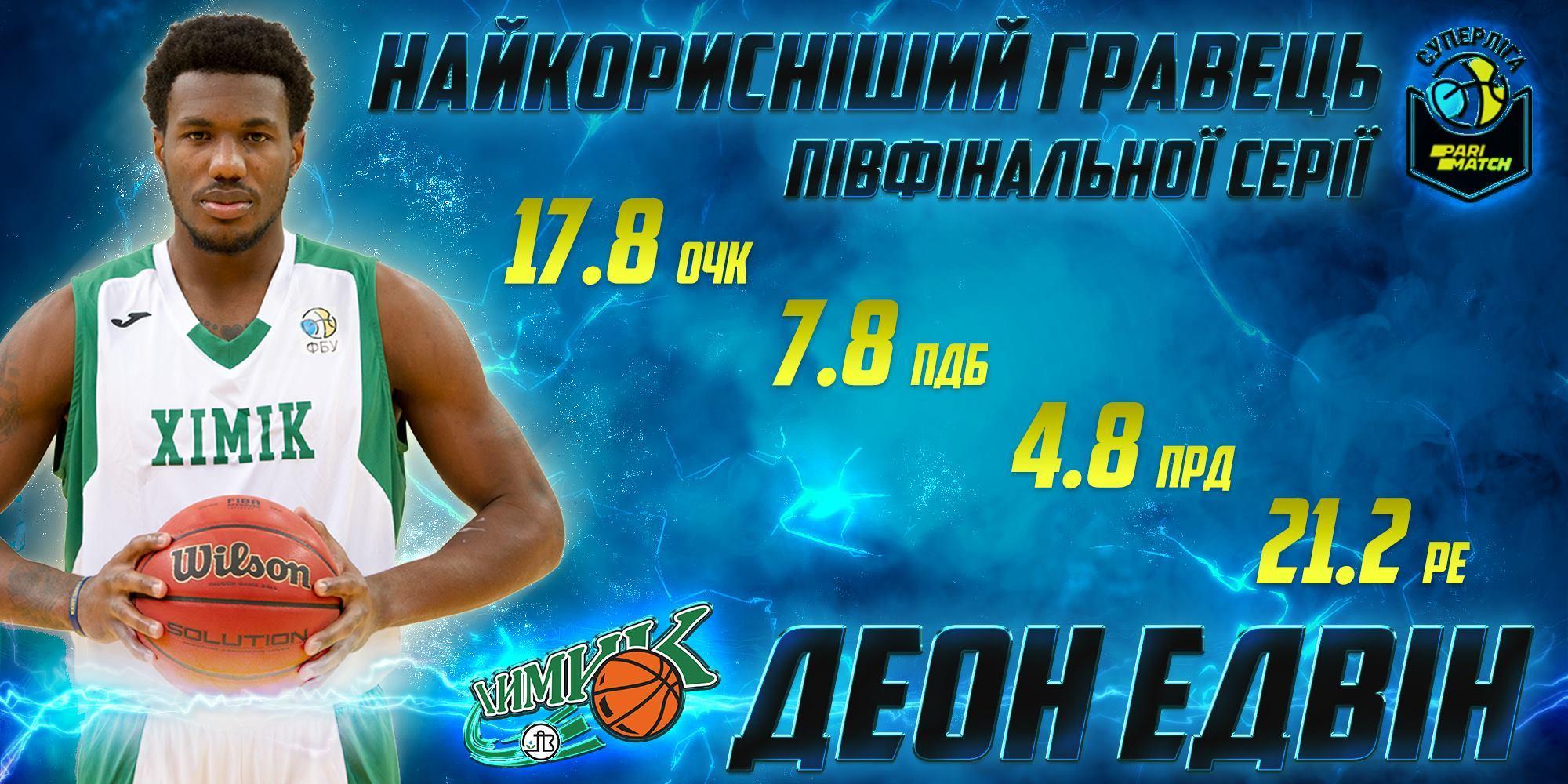 Деон Едвін — найкращий гравець півфінальної серії Хімік - Дніпро