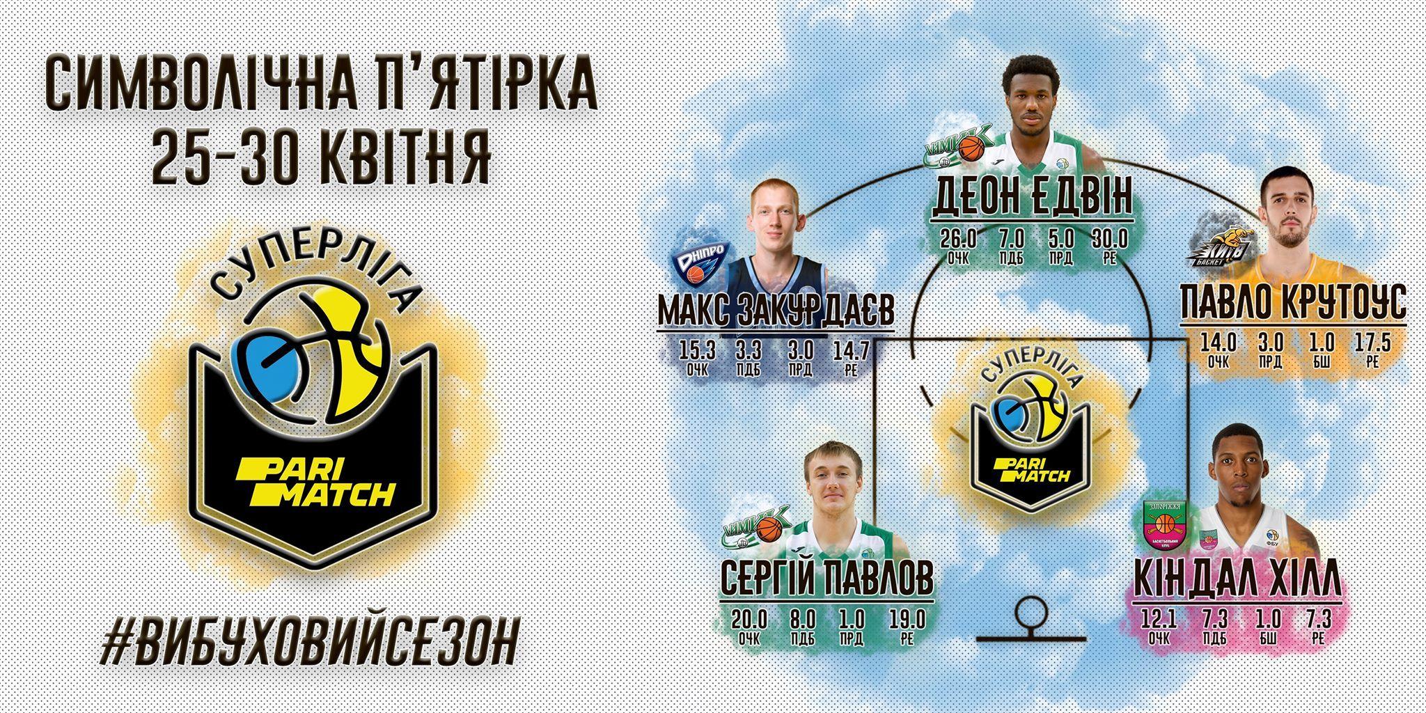До останньої збірної сезону Суперліги Парі-Матч увійшли гравці 4 клубів