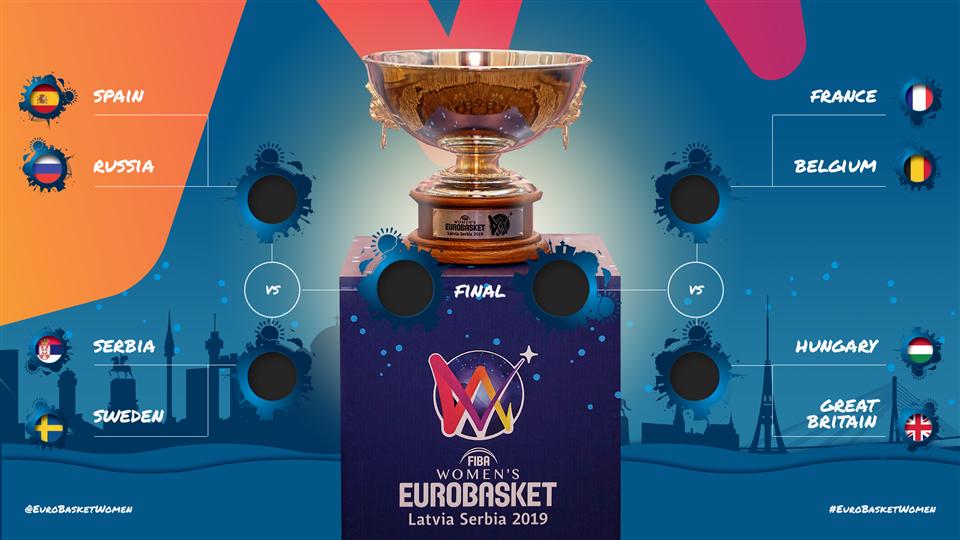 Чемпіонат Європи: визначилися чвертьфіналісти