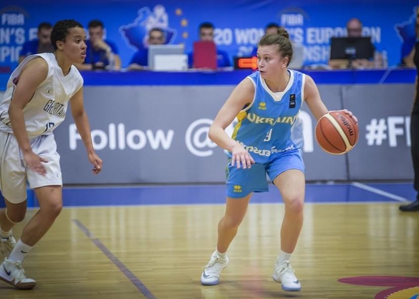 Жіноча збірна України U-20 фінішувала дев'ятою на ЄвроБаскеті