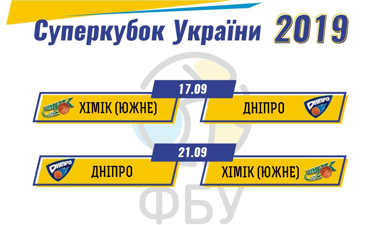 Відбулося жеребкування Суперкубку України