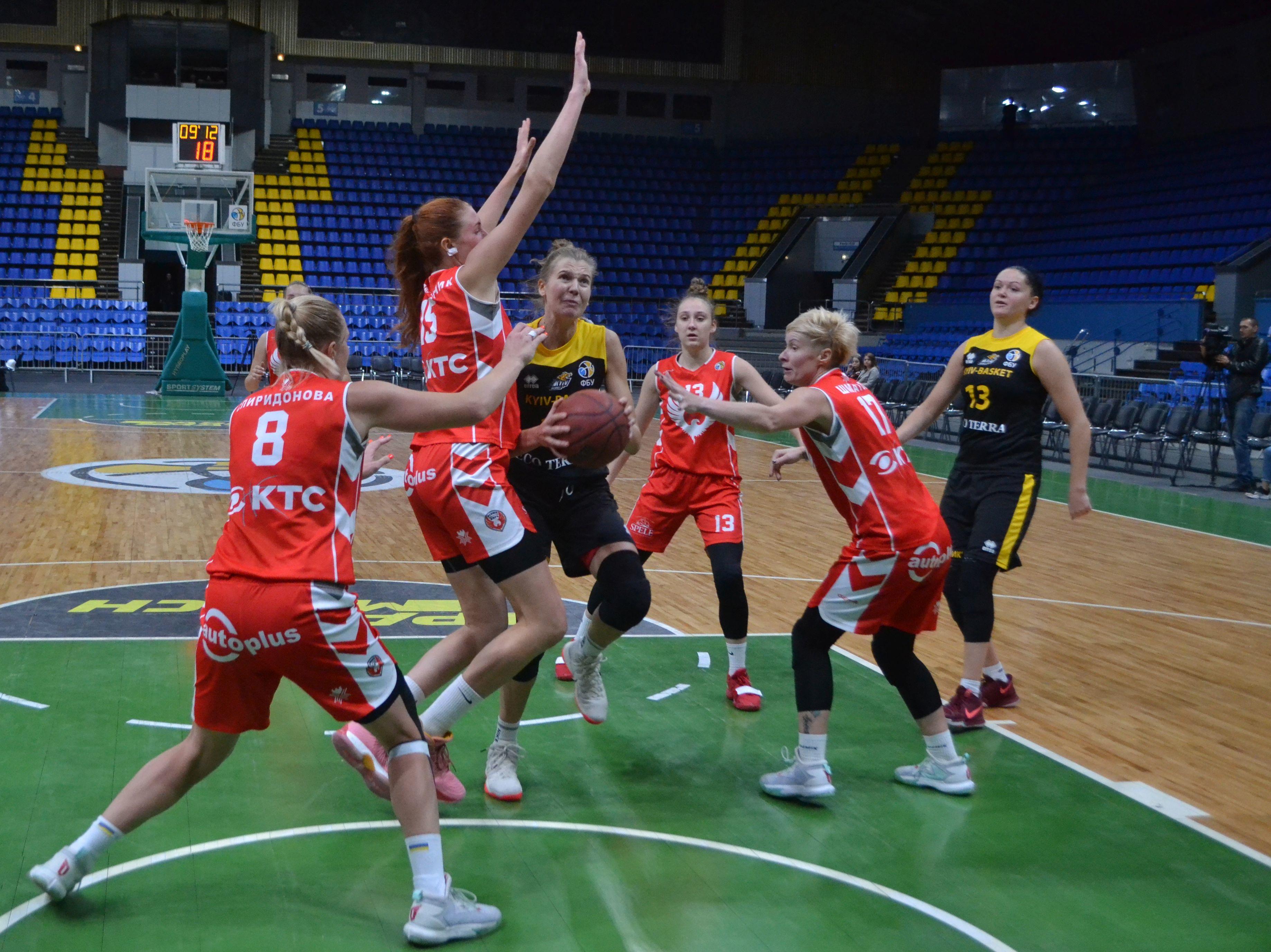 Жіноча Суперліга: Київ-Баскет переміг Рівне на старті сезону
