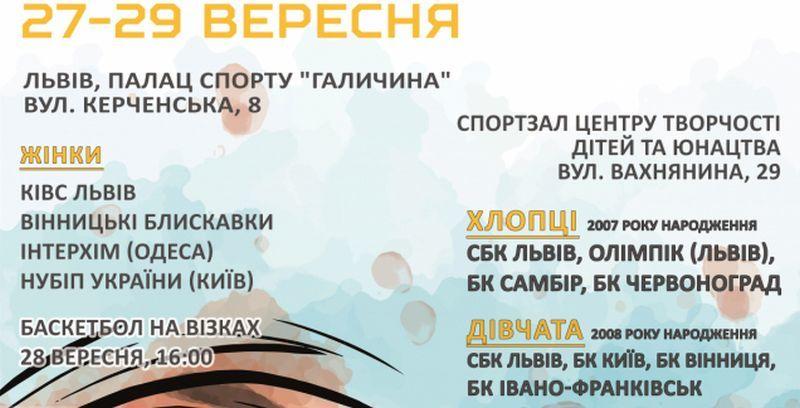 У Львові відбудеться Відкритий Кубок міста з баскетболу