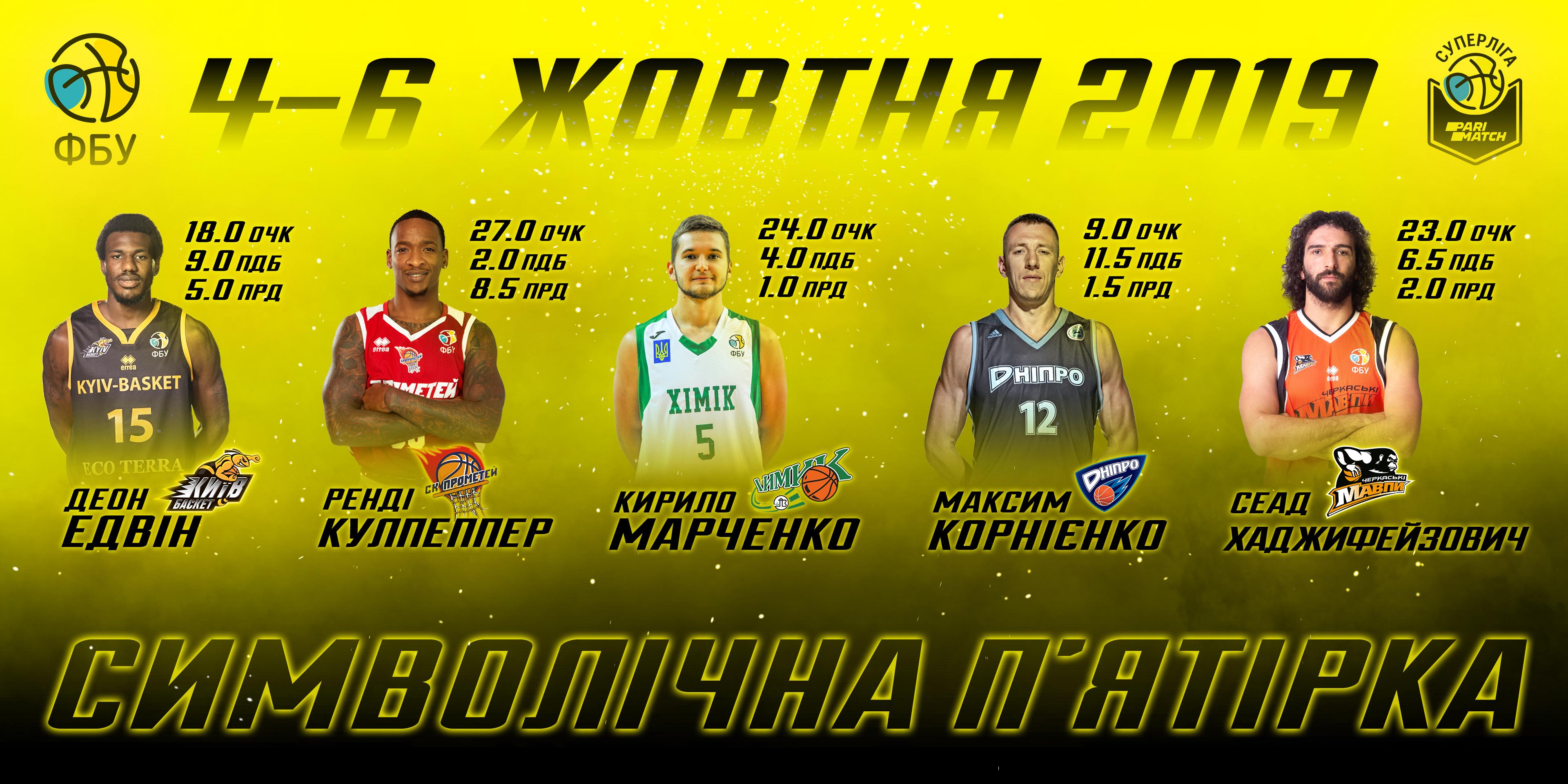 Суперліга Парі-Матч: топ-5 гравців 4 — 6 жовтня