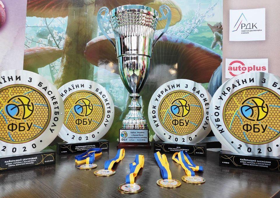 Кубок України: онлайн відеотрансляція 1/2 фіналу
