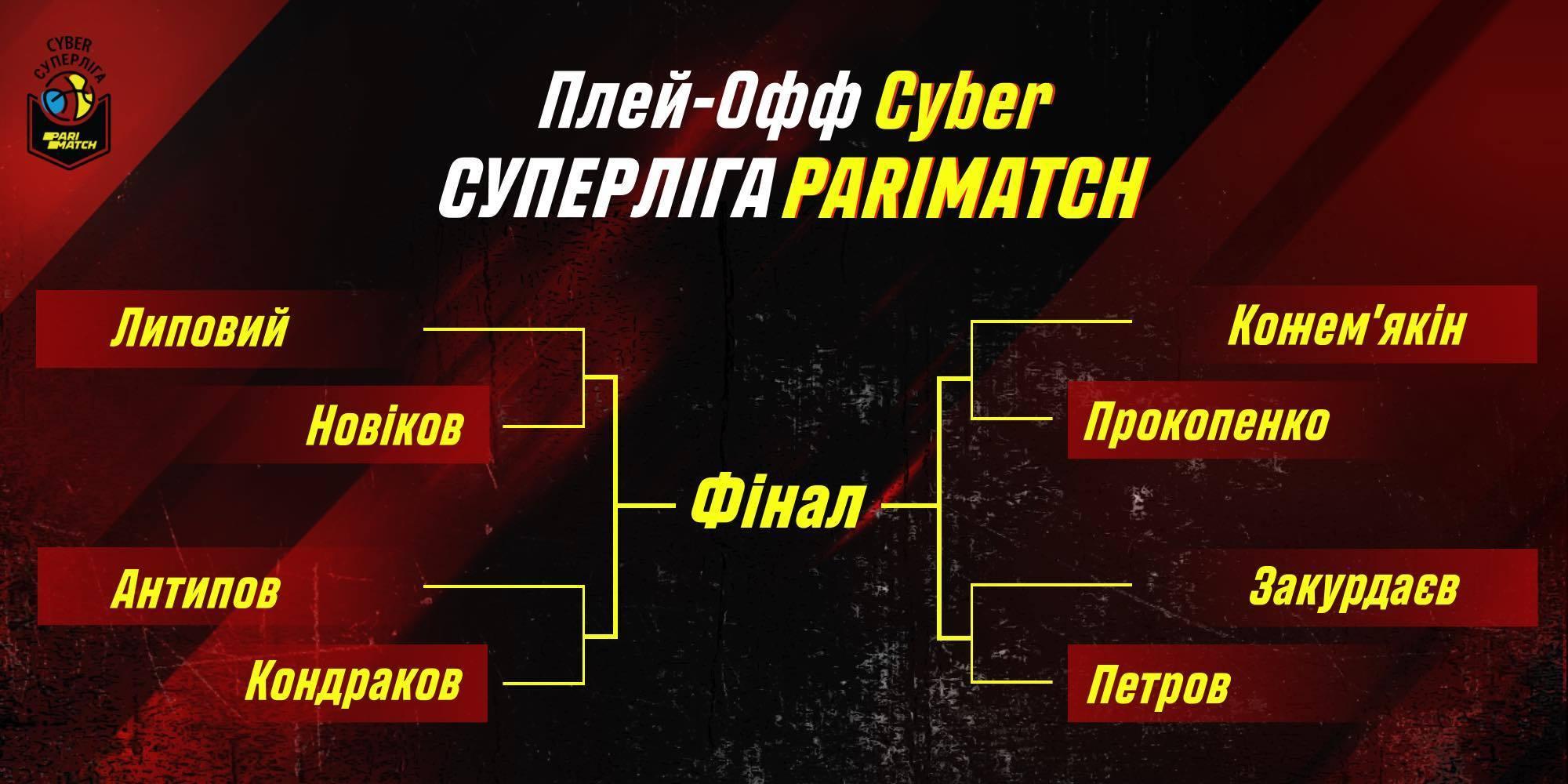 Cyber Суперліга Парі-Матч: онлайн відеотрансляція 1/4 фіналу