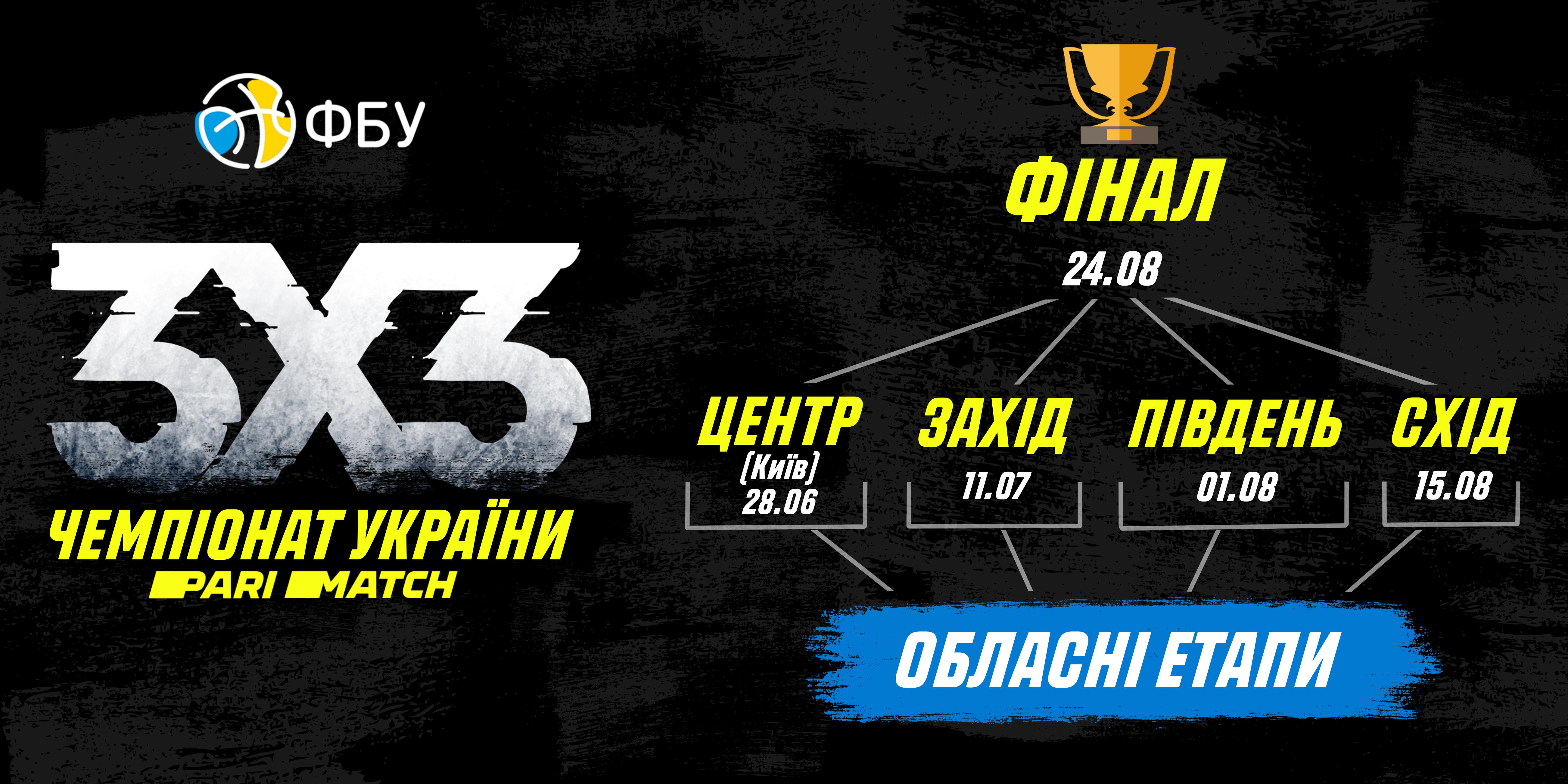 Чотири регіональні тури та фінал. Оприлюднено систему визначення чемпіона України 3х3