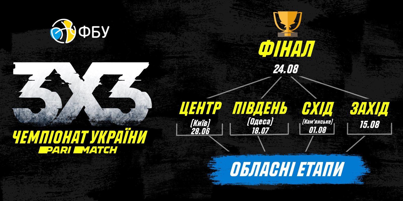 У Кам'янському відбудеться 3 тур чемпіонату України з баскетболу 3х3