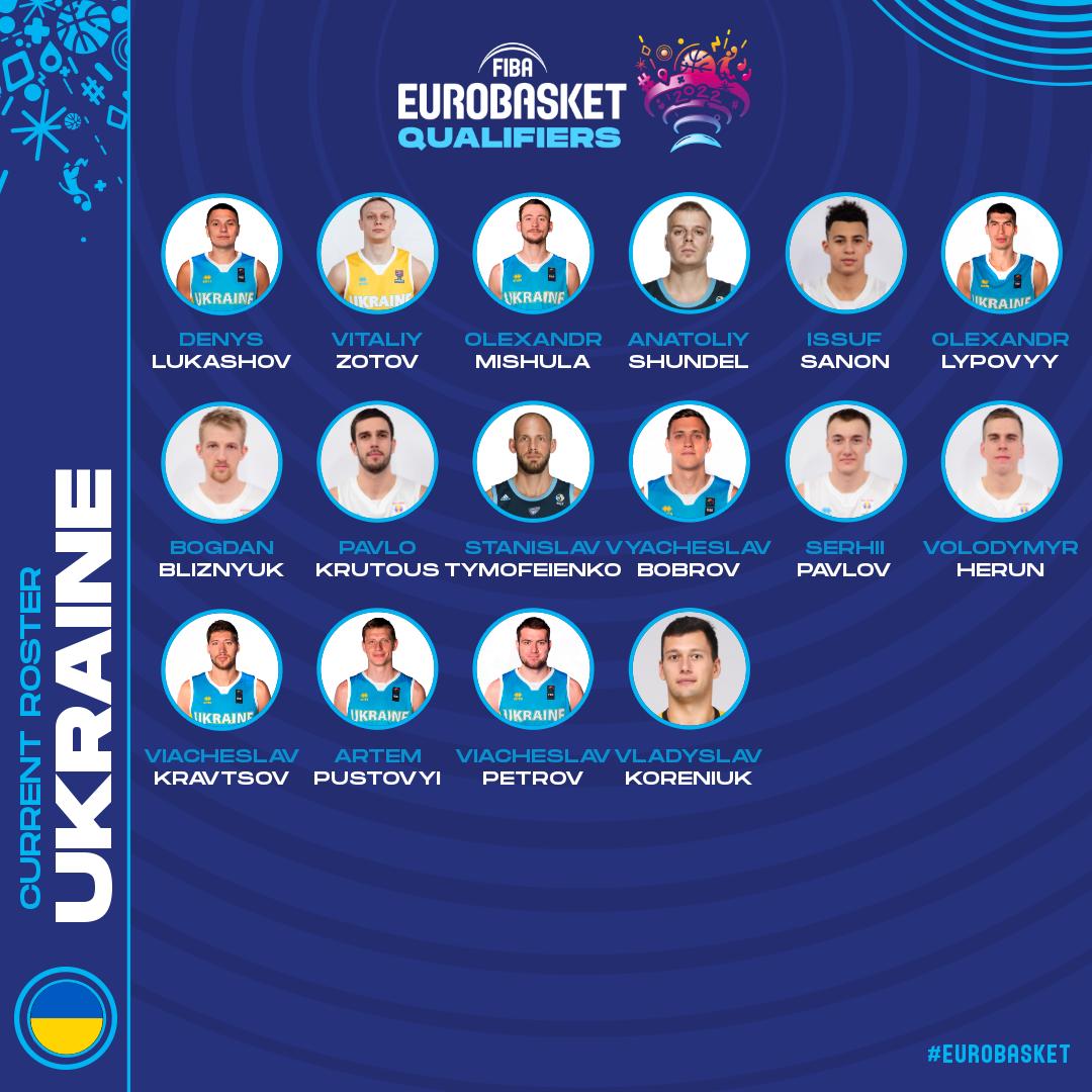 http://i.fbu.kiev.ua/1/35820/fiba-eurobasket-qualifiers-roster-643da808-dde4-4d32-aba8-582ec9968063.png