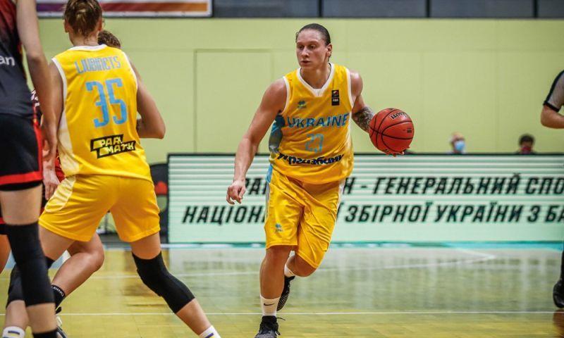 ЄвроБаскет-2021: турнірні перспективи збірної України