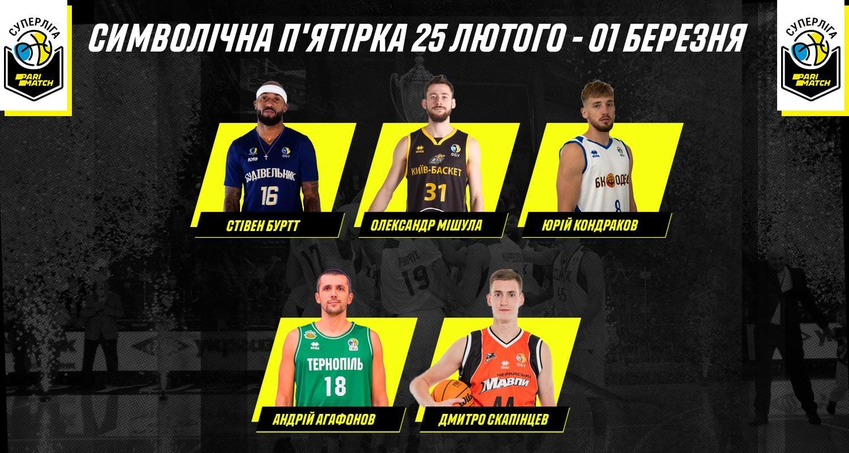 Визначено символічну збірну та MVP Суперліги Паріматч 25 лютого – 1 березня