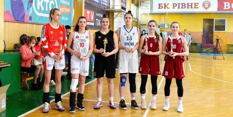 Символічна збірна та MVP ВЮБЛ серед дівчат-2005
