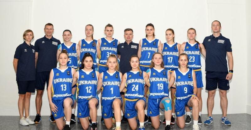 Збірна України U-20 стартувала на Єврочеленджері з поразки