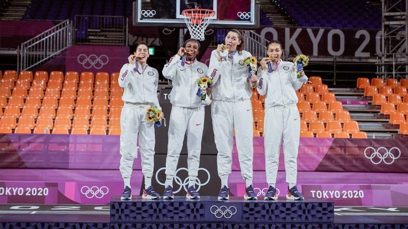 Оновлено світовий рейтинг з баскетболу 3х3 після Олімпіади