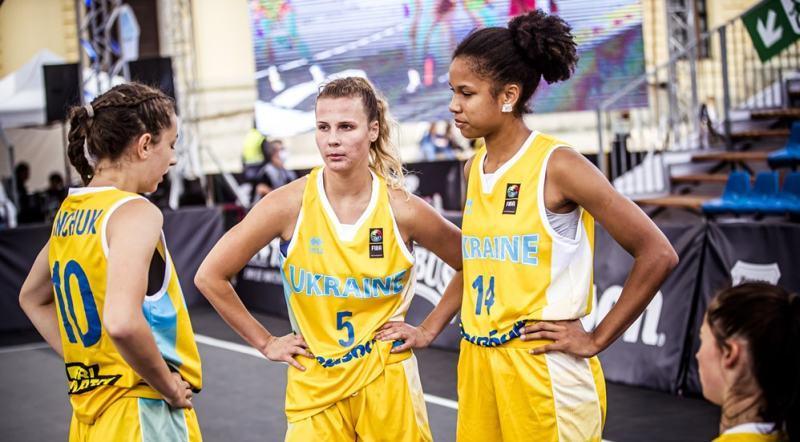 Збірні України U-17 зіграють на чемпіонаті Європи з баскетболу 3х3