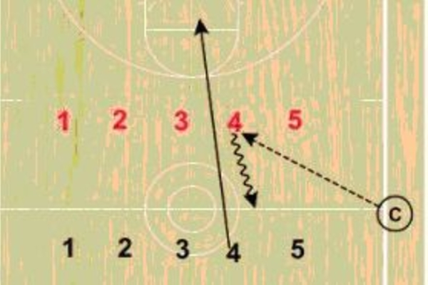 Упражнение в переходе от нападения в защиту и наоборот 5-на-4.