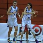 Збірна України U-18 розгромно перемогла на чемпіонаті Європи