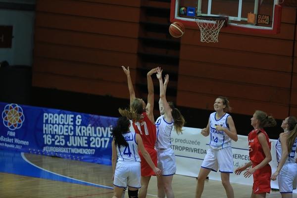 Збірна України U-18 програла принциповий матч чемпіонату Європи