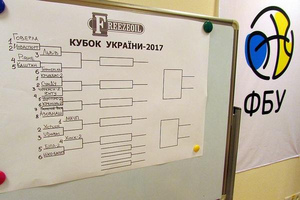Відбулося жеребкування першого етапу FreezeOil Кубка України